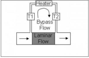 Brooks MFC sensor