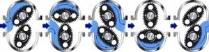 macnaught oval gear principe