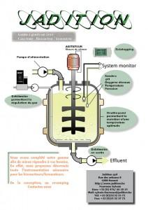 bioreacteurgag